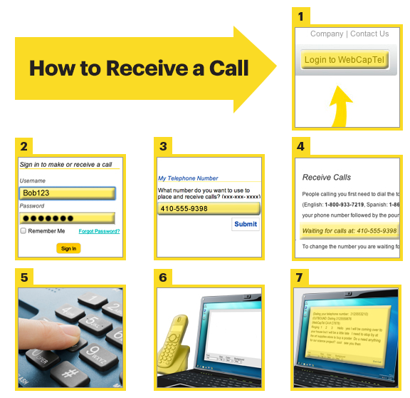 Steps to Receive a WebCapTel Call